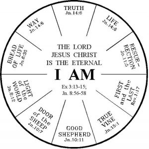 christ-i-am-chart