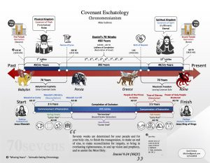 Visio-Eschatology-chronomessianism-7